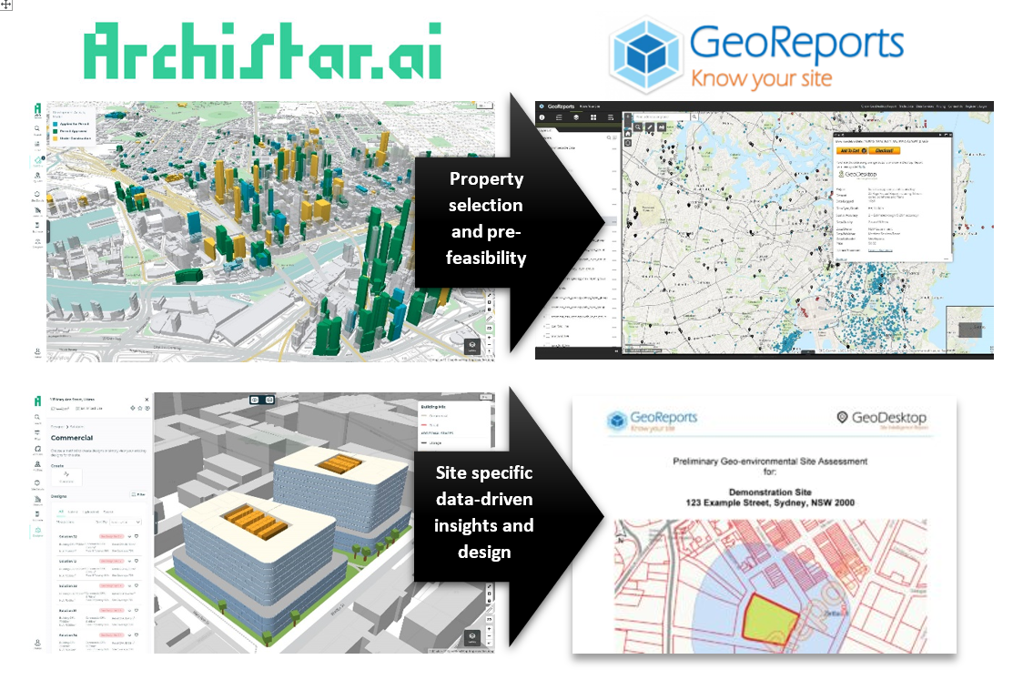Cutting edge site intelligence from Archistar and GeoReports